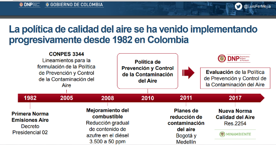 2018 COLOMBIA esp image 1